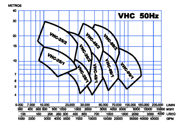 ideal vertical-vhc.kurver
